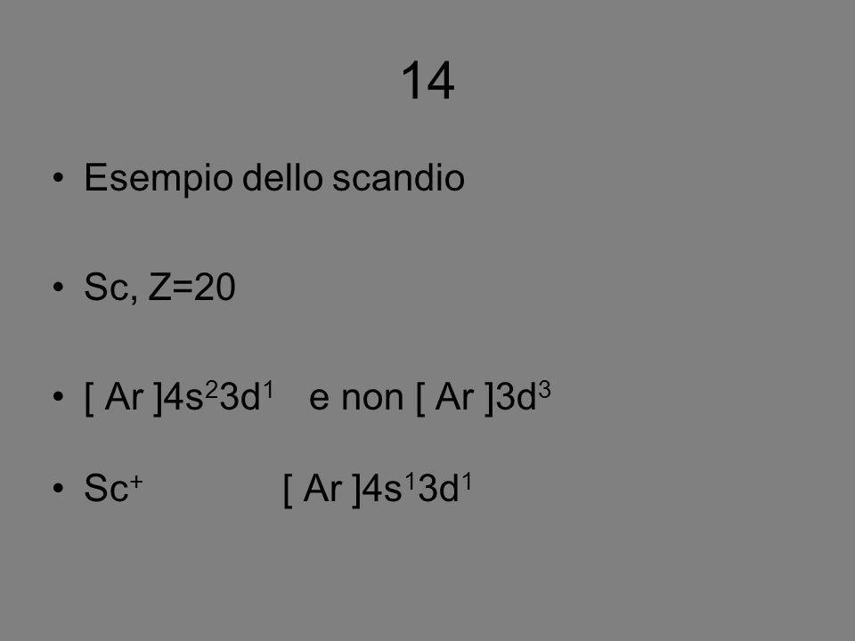14 Esempio dello scandio Sc, Z=20 [ Ar ]4s23d1 e non [ Ar ]3d3